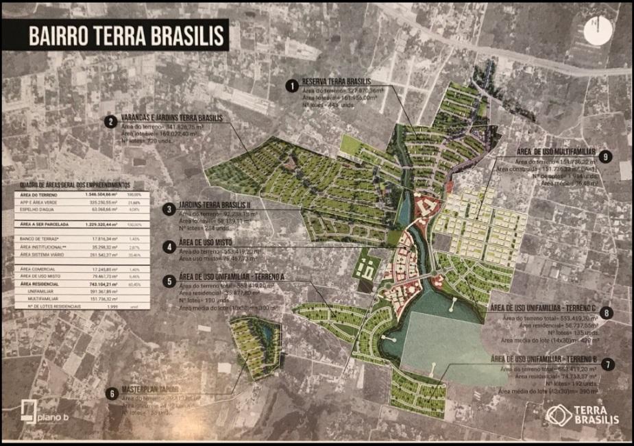 bairro terra brasilis
